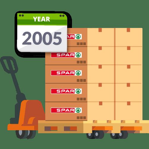 Launched SPAR consolidation scheme